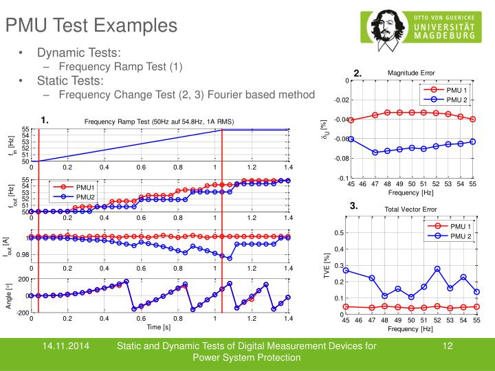 PMU Test Examples