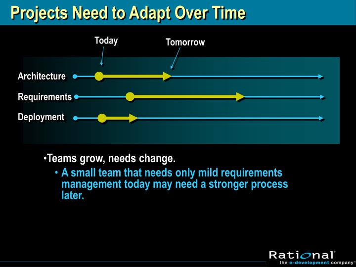 Projects Need to Adapt Over Time