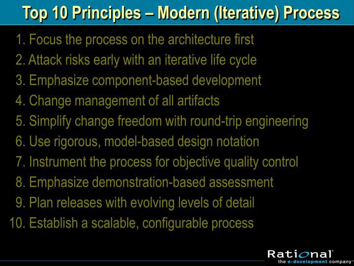 Top 10 Principles – Modern (Iterative) Process
