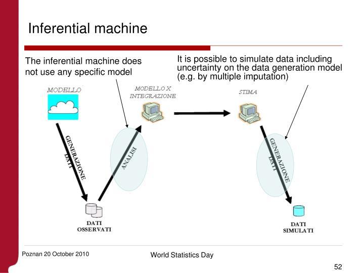 Inferential machine