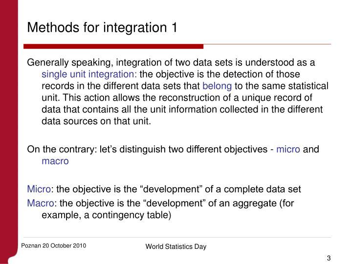 Methods for integration 1