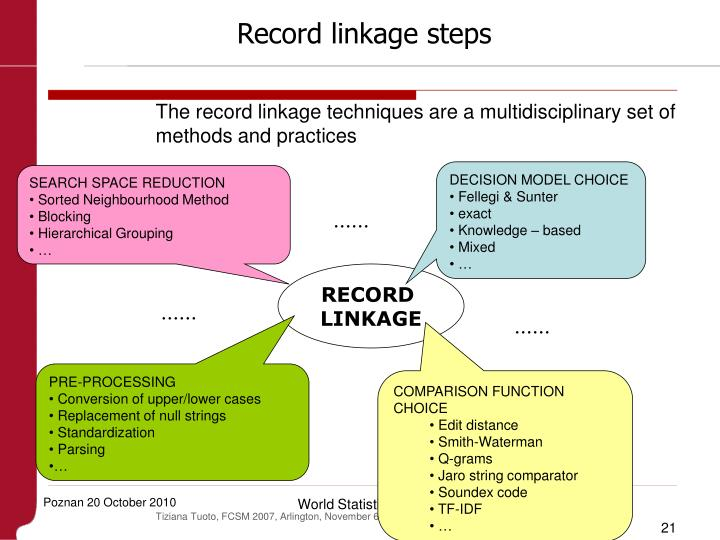 Record linkage steps