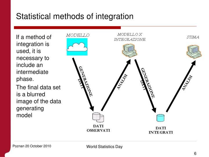 Statistical methods of integration