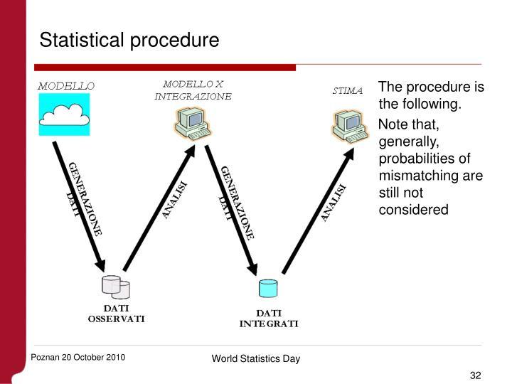Statistical procedure