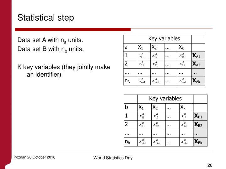 Statistical step