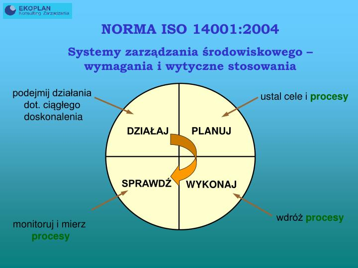 NORMA ISO 14001:2004