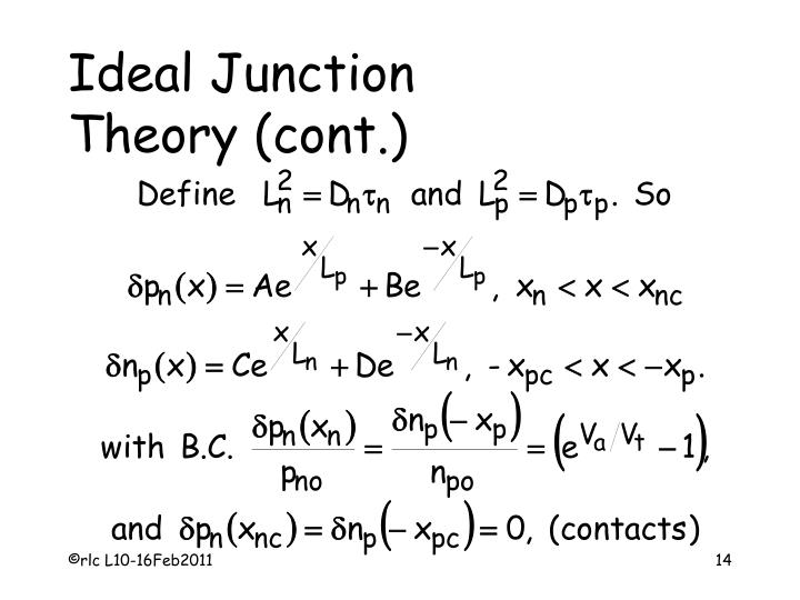 Ideal Junction