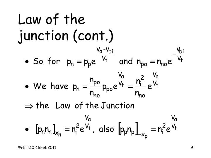 Law of the
