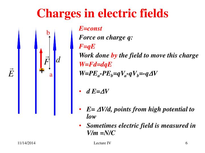 Charges in electric fields
