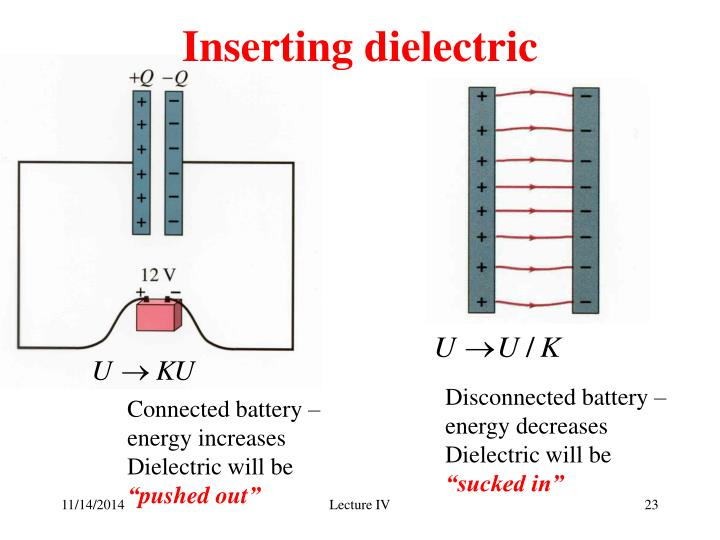Inserting dielectric