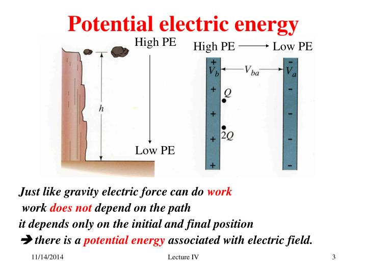 Potential electric energy