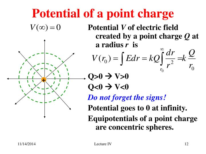 Potential of a point charge