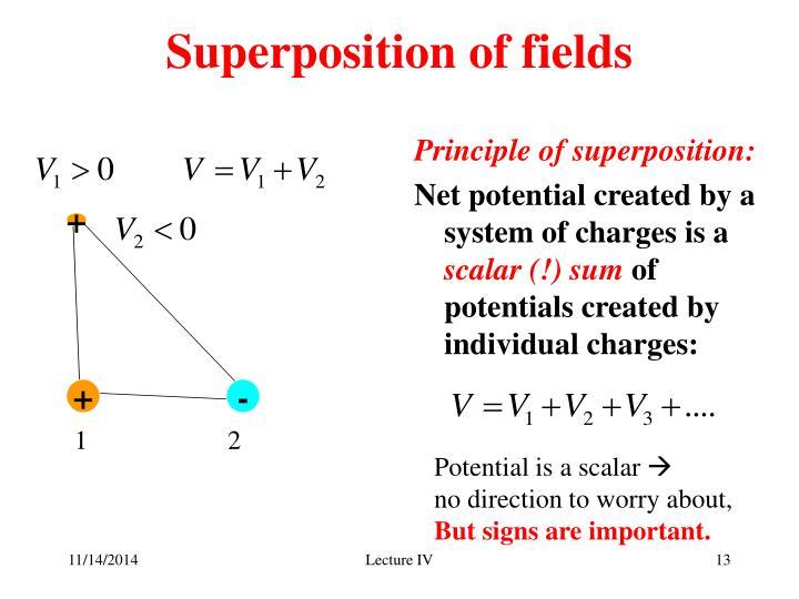 Superposition of fields