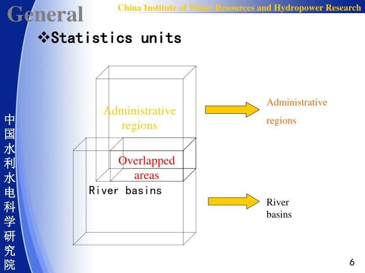 Statistics units