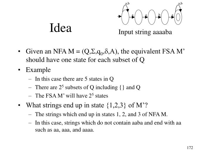 Given an NFA M = (Q,
