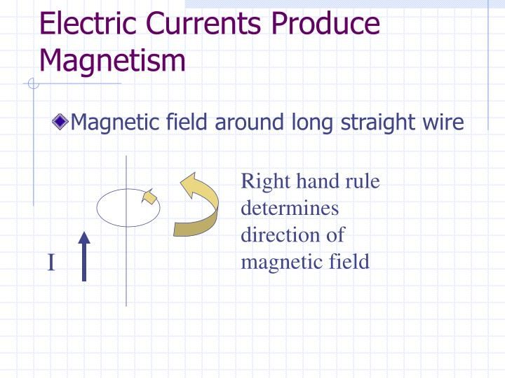 Electric Currents Produce Magnetism