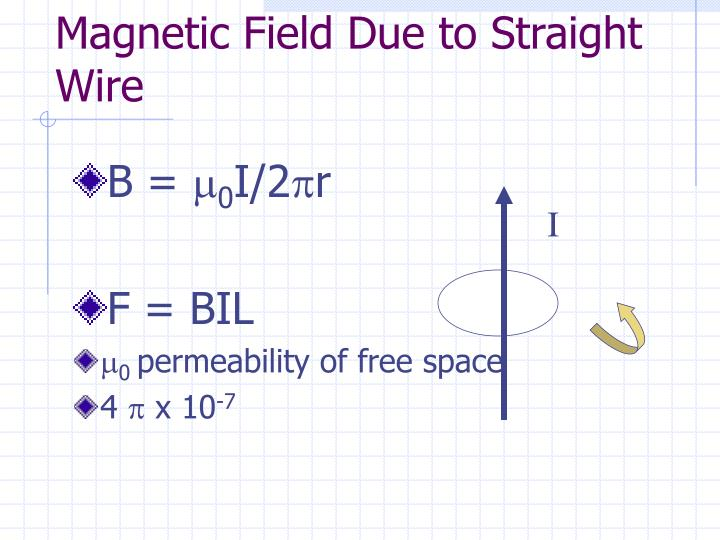 Magnetic Field Due to Straight Wire