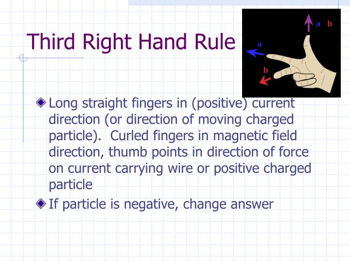 Third Right Hand Rule