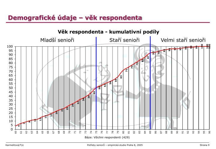 Demografické údaje – věk respondenta