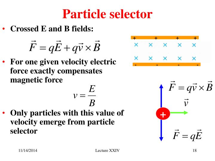 Particle selector