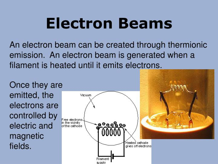 Electron Beams