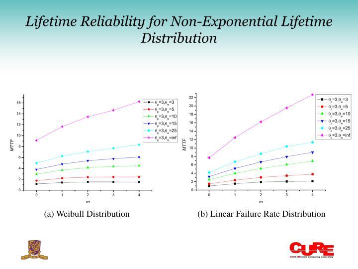 Lifetime Reliability for Non-Exponential Lifetime Distribution