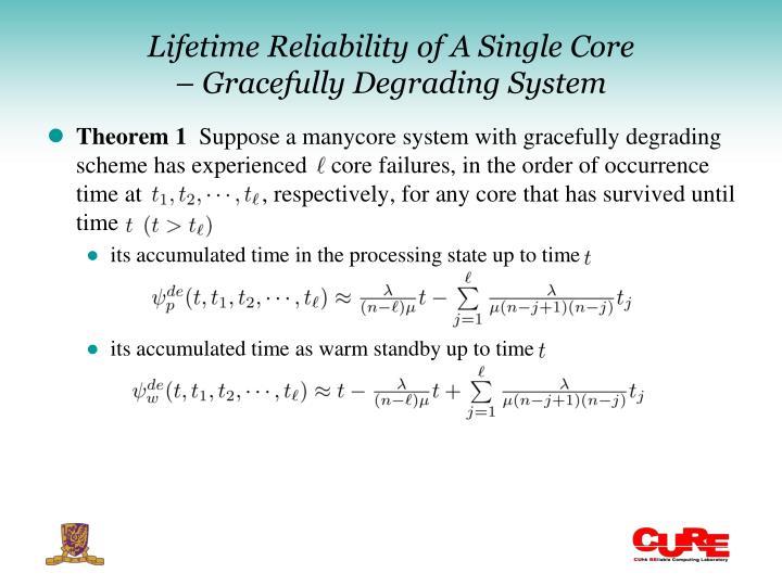 Lifetime Reliability of A Single Core