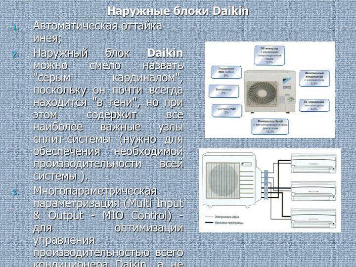 Наружные блоки Daikin