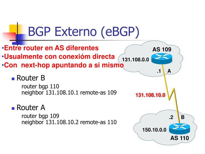 BGP Externo (eBGP)