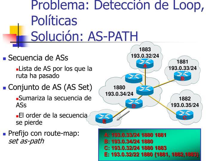 Problema: Detección de Loop, Políticas