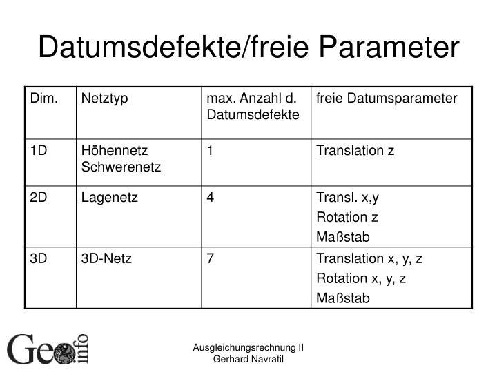 Datumsdefekte/freie Parameter