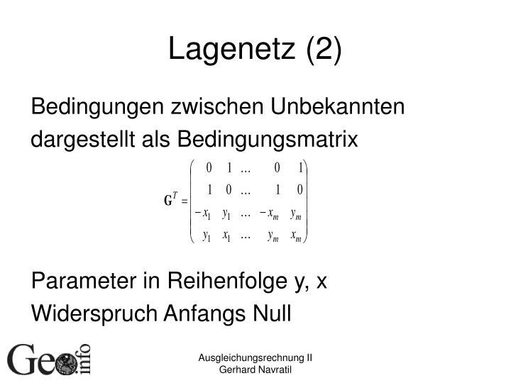 Lagenetz (2)