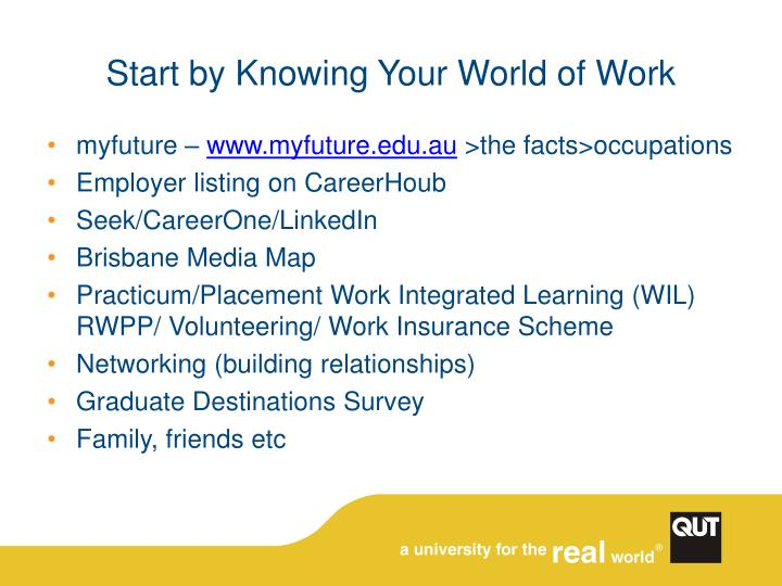 Start by Knowing Your World of Work