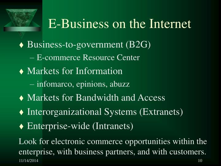 E-Business on the Internet