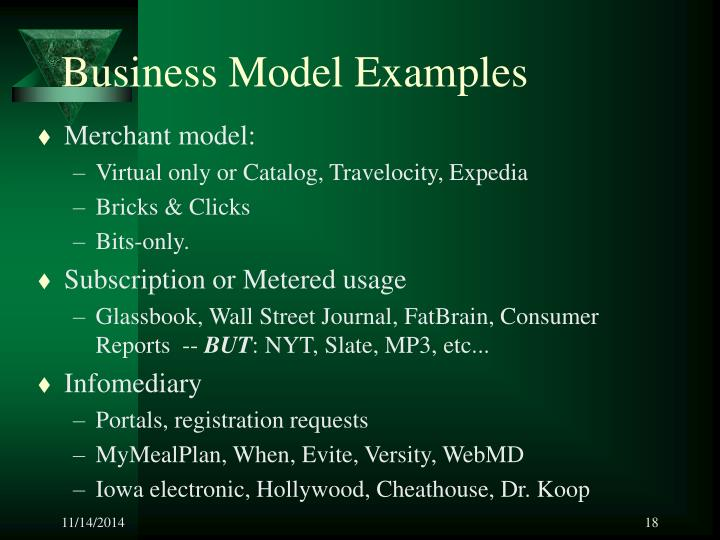 Business Model Examples