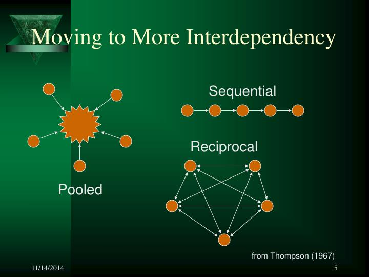 Moving to More Interdependency