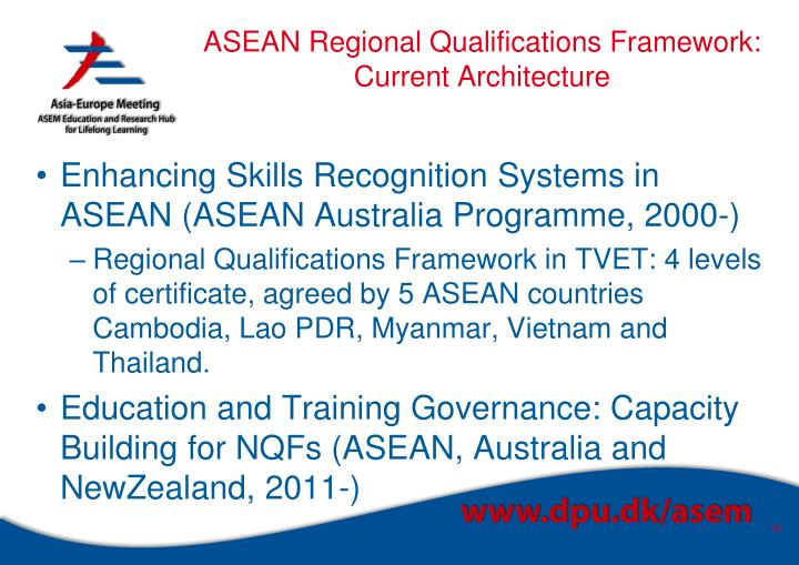 ASEAN Regional Qualifications Framework: Current Architecture
