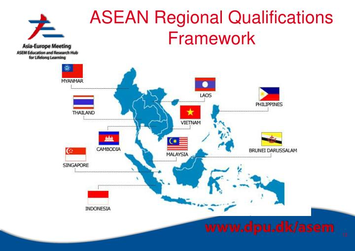 ASEAN Regional Qualifications Framework