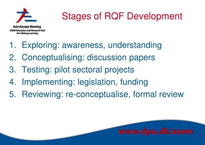 Stages of RQF Development