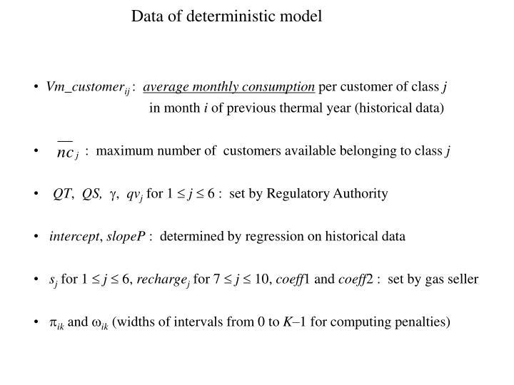 Data of deterministic model