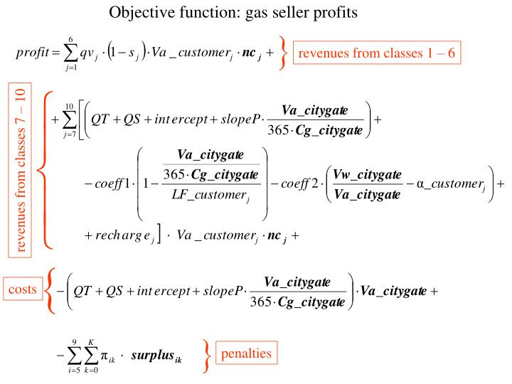 Objective function: gas seller profits