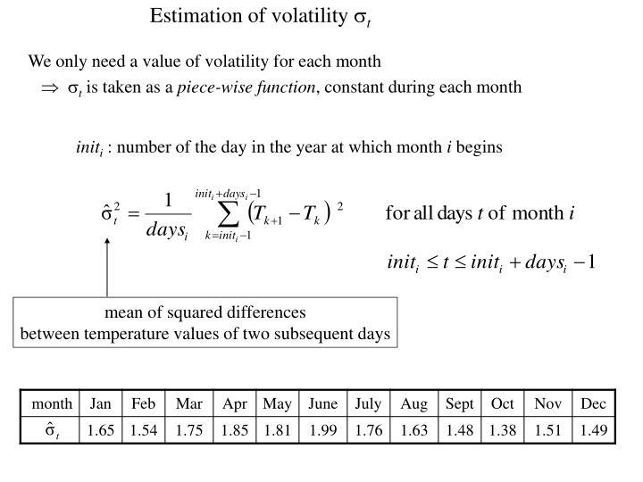 Estimation of volatility