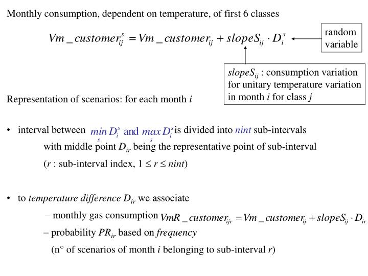 Monthly consumption, dependent on temperature, of first 6 classes