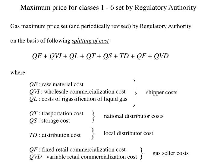 Maximum price for classes 1 - 6 set by Regulatory Authority
