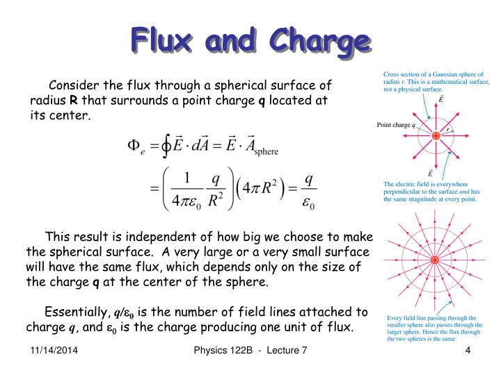 Flux and Charge