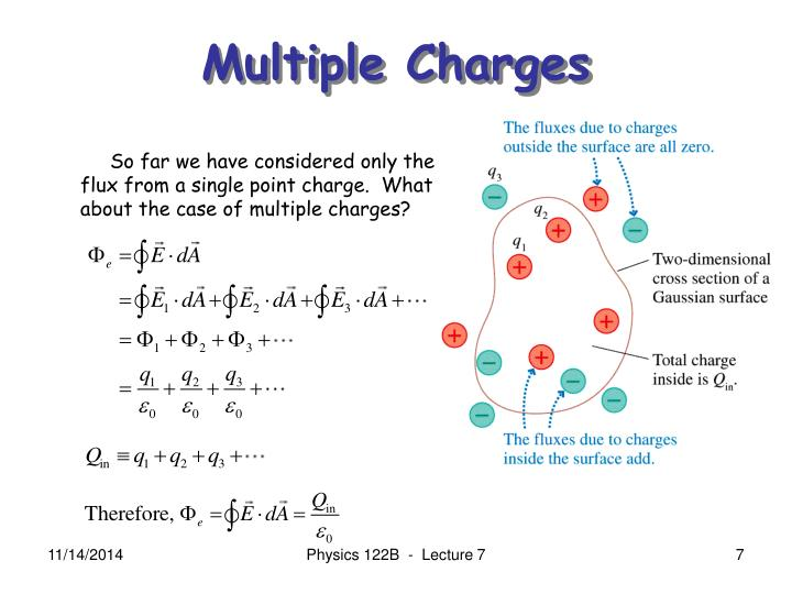 Multiple Charges