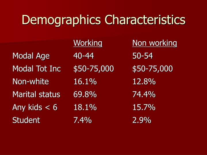 Demographics Characteristics