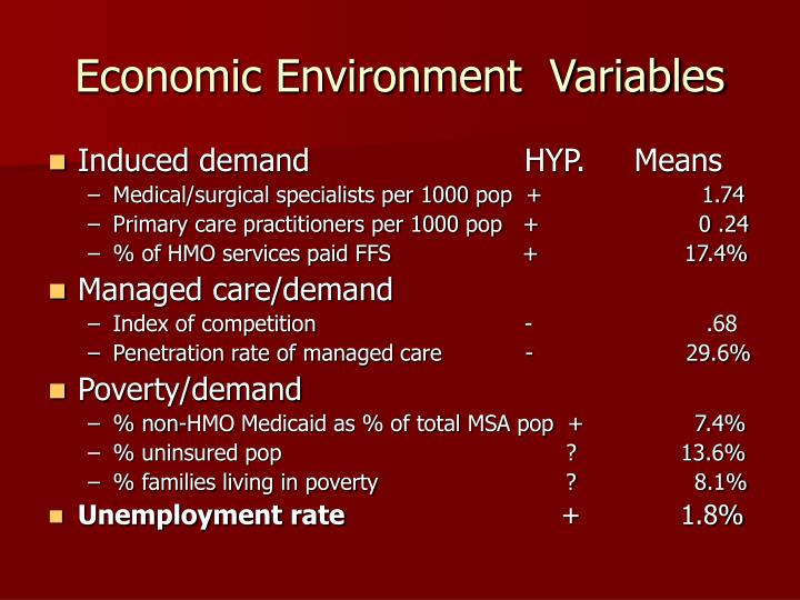 Economic Environment  Variables