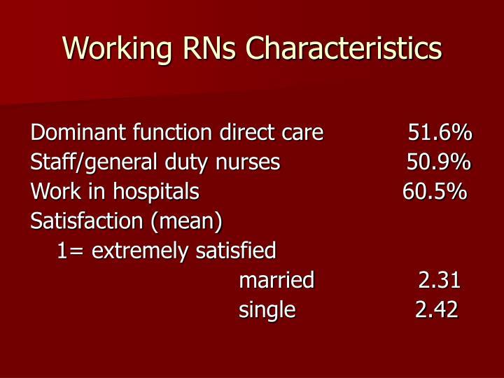 Working RNs Characteristics