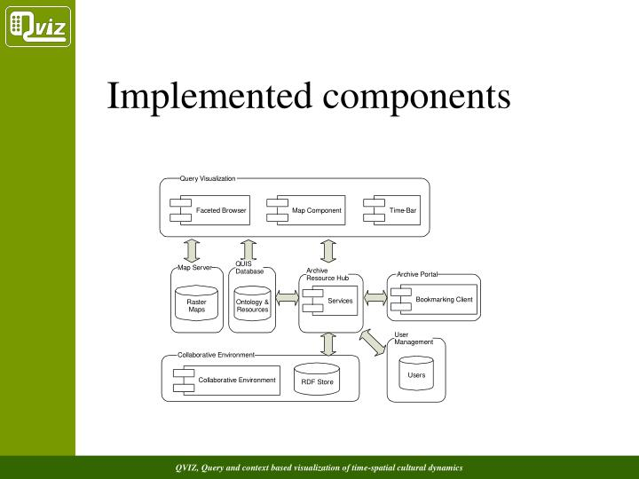 Implemented components